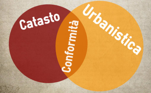 Perchè la conformità edilizia di un immobile è indispensabile per stipulare?